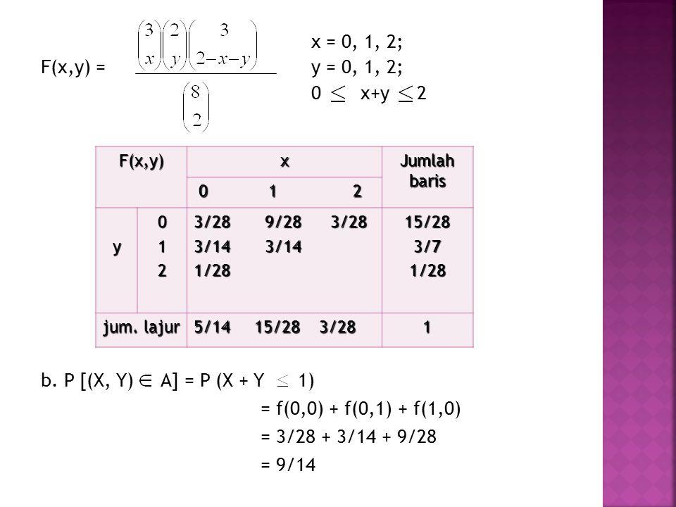 x = 0, 1, 2; F(x,y) = y = 0, 1, 2; 0 x+y 2. b. P [(X, Y) A] = P (X + Y 1)